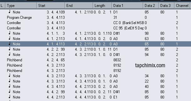 Dữ liệu MIDI chính là mớ hổ lốn này đây!