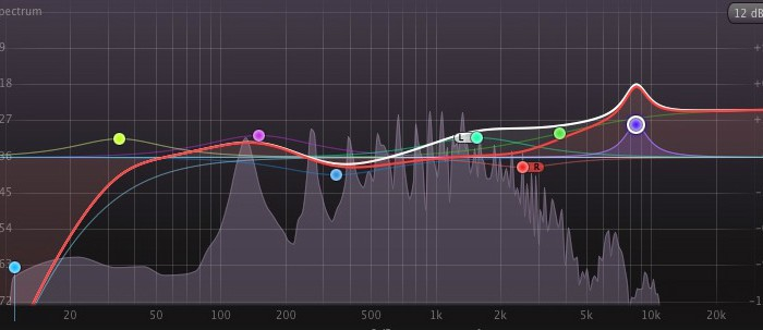 Fabfilter Pro Q - Super Transparent EQ