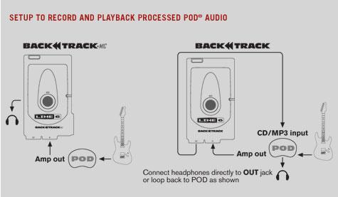 Thiết lập Backtrack với tín hiệu từ Guitar Effect Processor