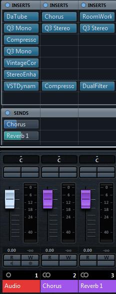 Kênh Audio gửi tín hiệu tới 2 kênh Sends Chorus và Reverb. Mỗi kênh Sends lại có chuỗi plugins inserts riêng