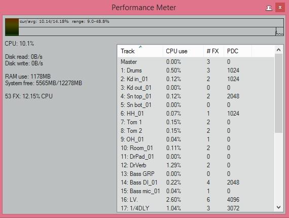 Reaper Performance Meter