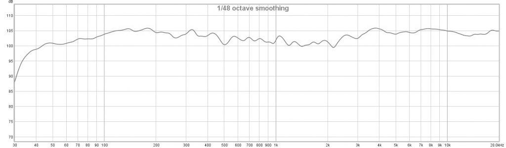 Đáp tuyến Adam T8V đo tại 0.5m