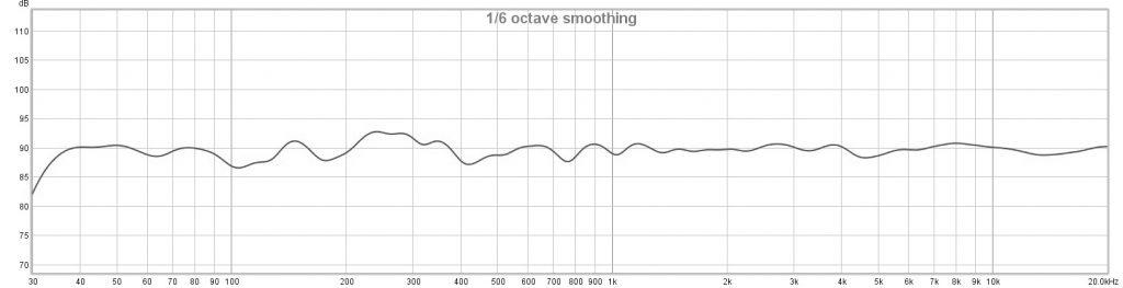 Đáp tuyến Adam T8V đo tại 1m