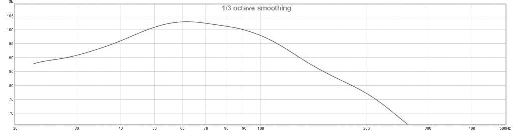 T10S Frequency Response